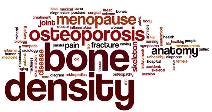 osteoporose osteoporosis word cloud