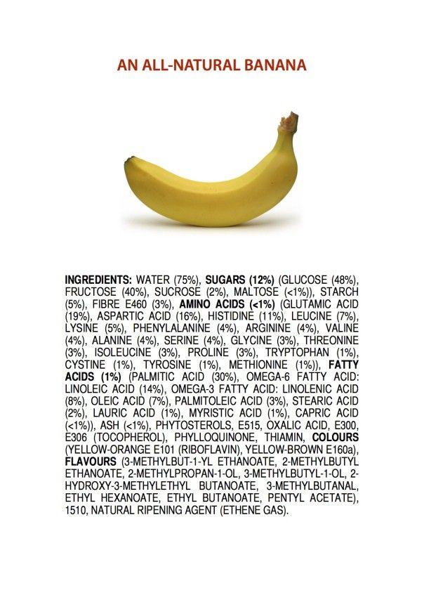 SOSCuisine/ingredients-of-a-banana