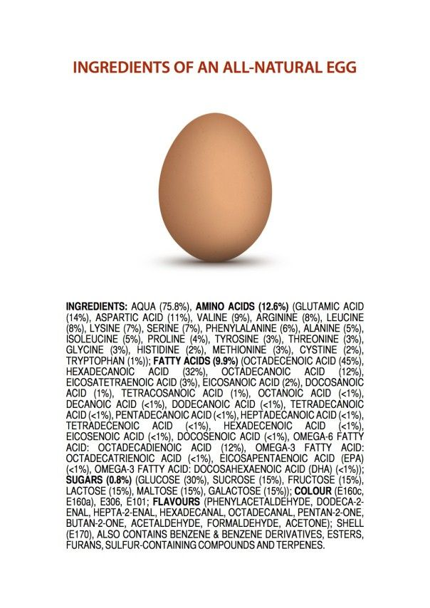 SOSCuisine/ingredients-of-an-all-natural-egg