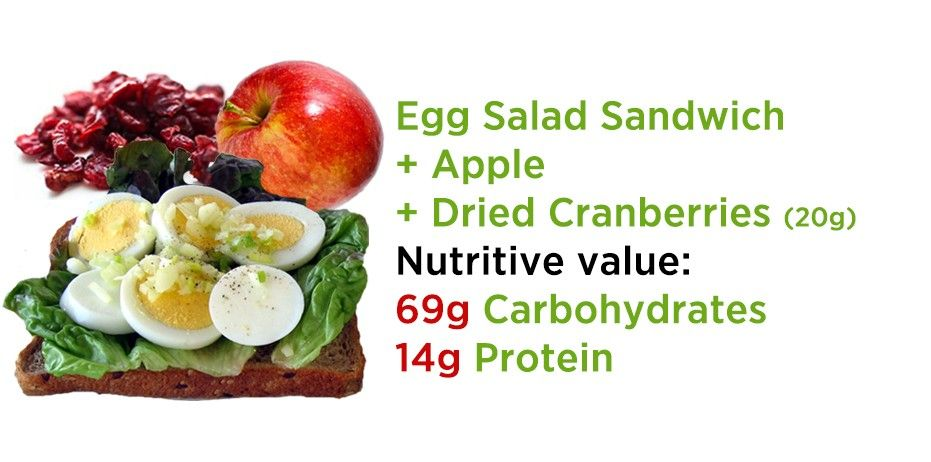 SOSCuisine/Egg Salad Sandwich + Apple + Dried Cranberries