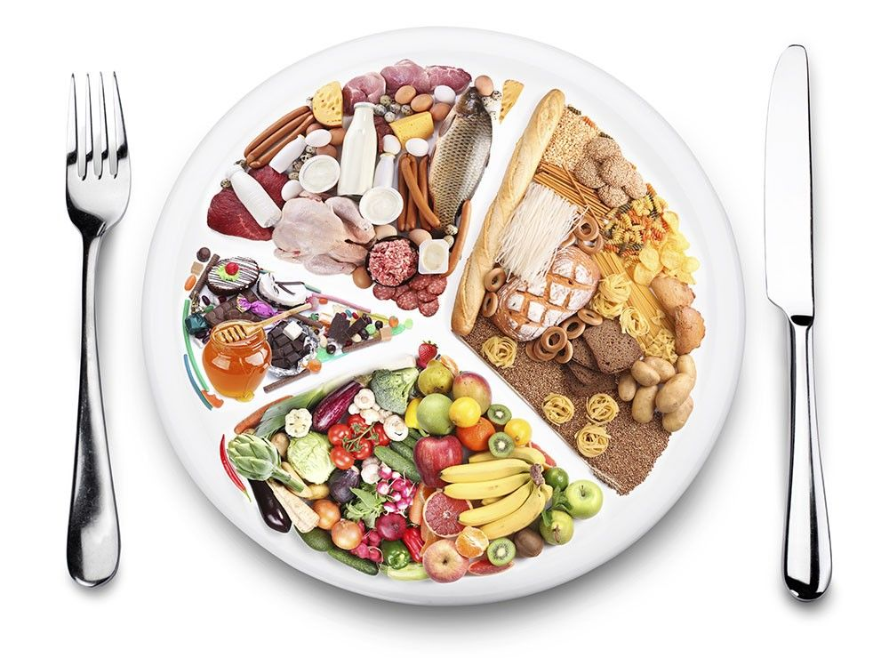 Food balance products on a plate. White background