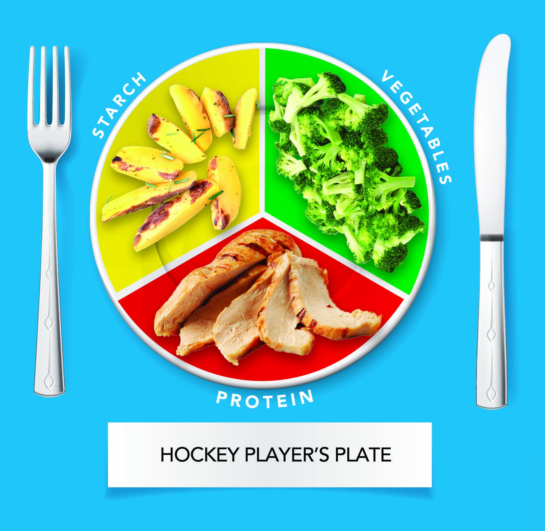 hockey players plate