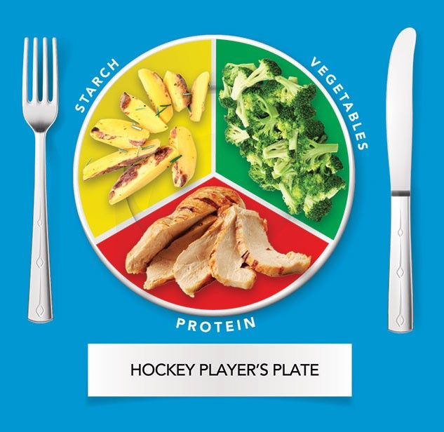 hockey-players-plate
