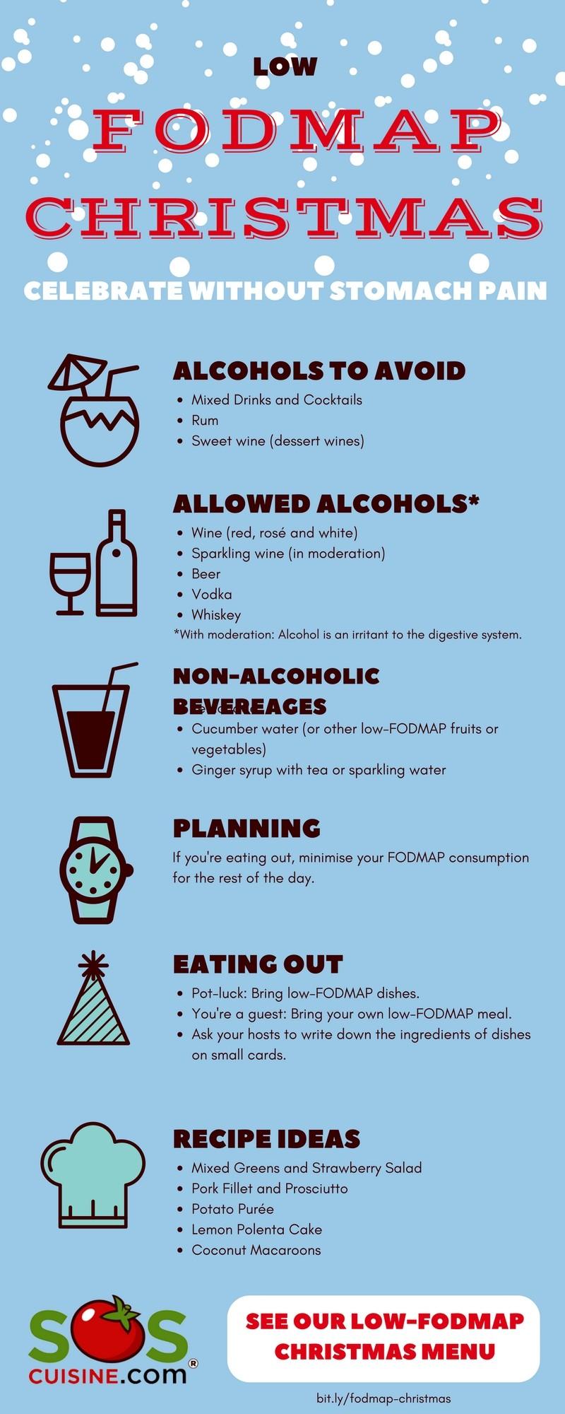 fodmap diet eau claire