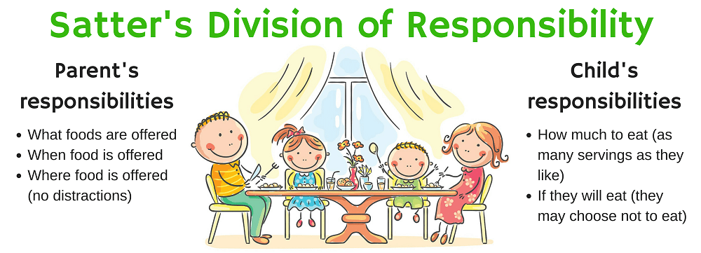 division-responsibility